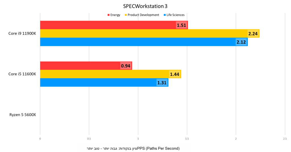 SpecWorkstation 3 - part 2