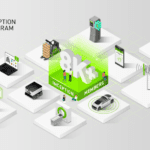 שני שלישי מכל הסטארט-אפים בתחומי ה-AI בעולם נמצאים בתוכנית NVIDIA Inception