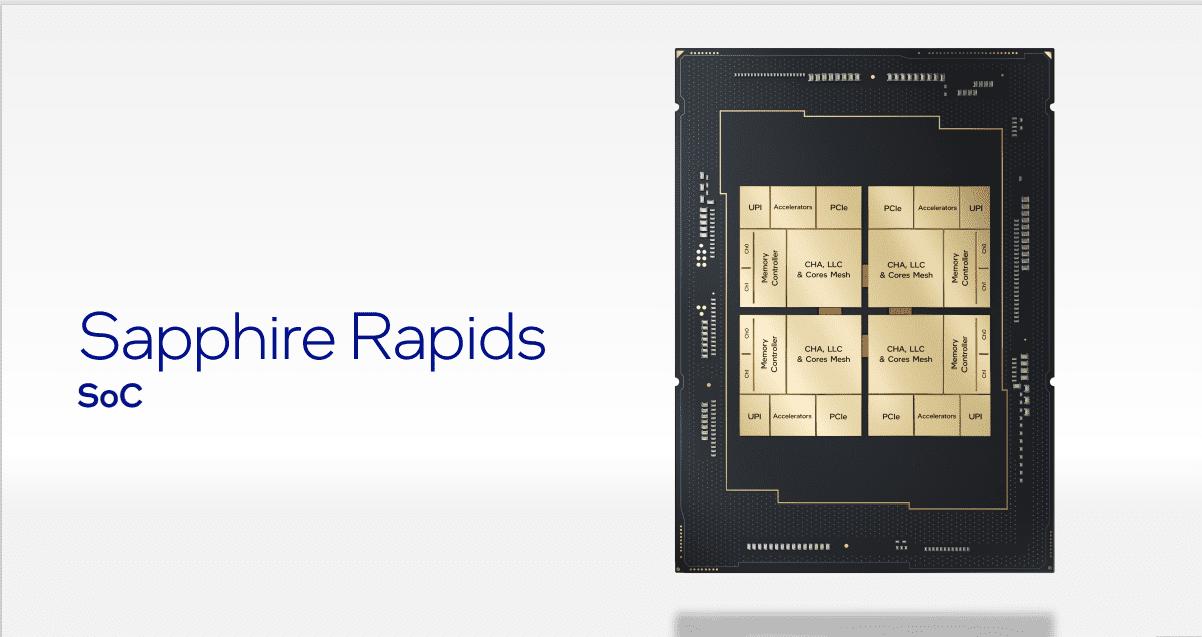 intel architecture day 2021 sapphire rapids